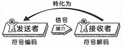 李显红:如何做产品包装设计?方法论 移动互联网 第13张